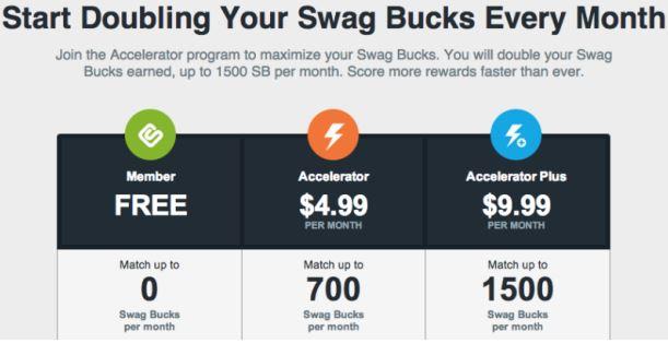 Is Swagbucks Legitimate|Honest Review