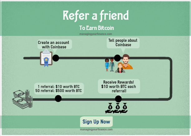 How To Get Free Bitcoins Instantly Hacks And Tricks -