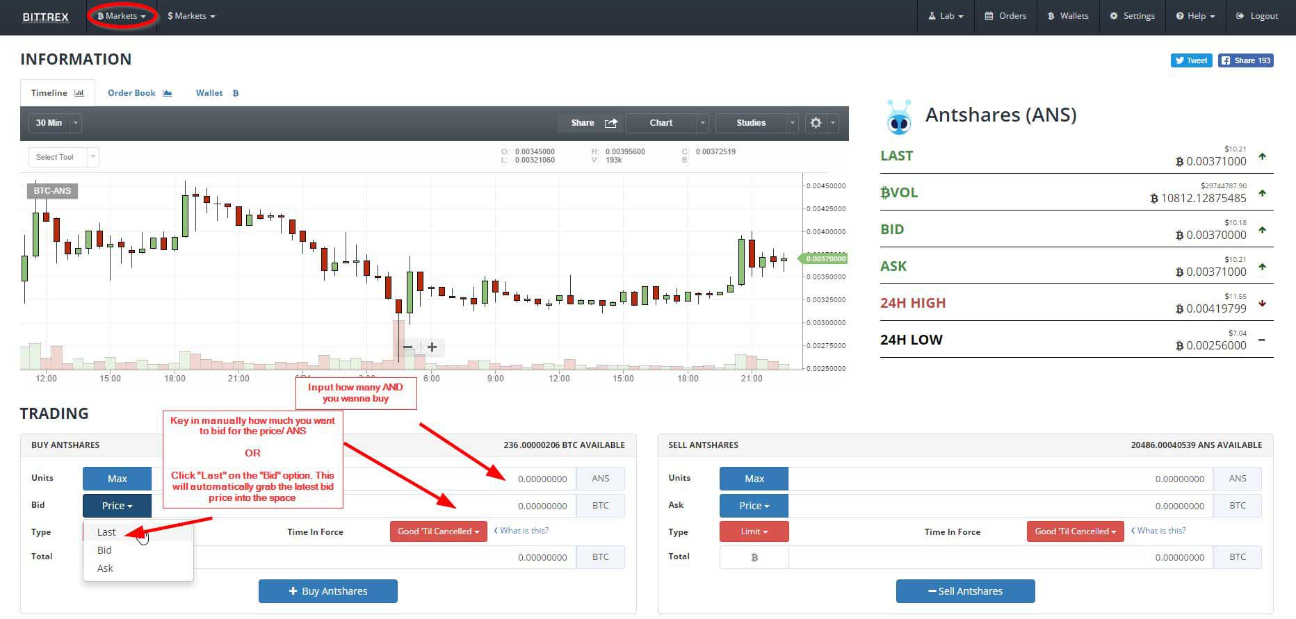 What Is Antshares? Should I Buy Antshares? Where to Buy Antshares?