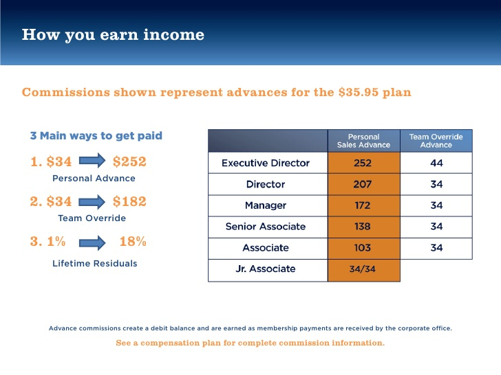 LegalShield Income Plan