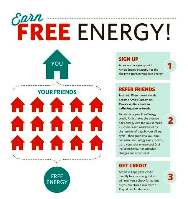 ambit-energy compensation pack