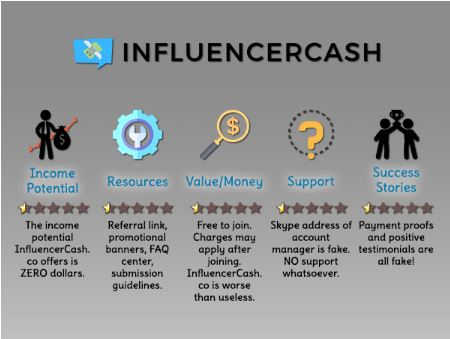 influencercash review-is influencercash a scam